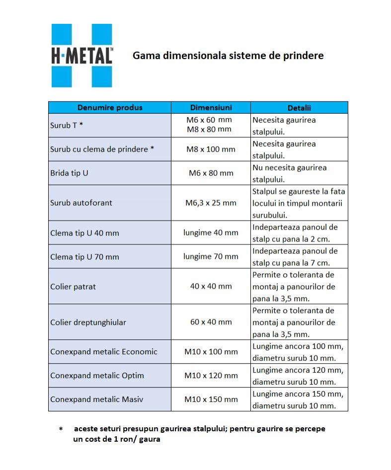 gama_dimensionala_sisteme_de_prindere_947_01