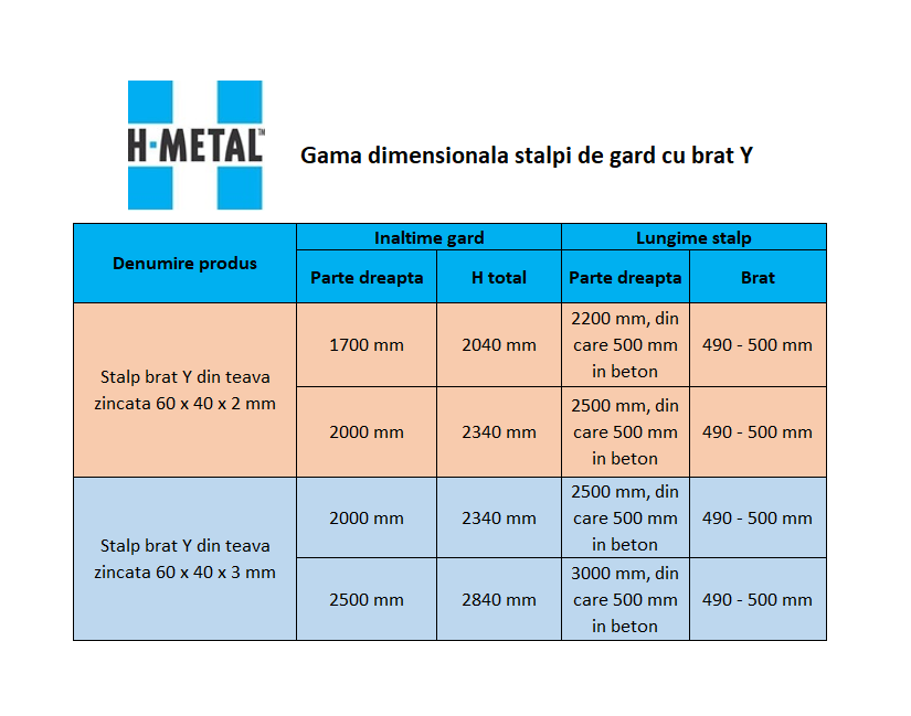 gama_dimensionala_stalpi_gard_tip_y_825